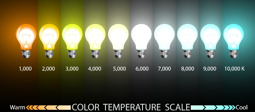 color-temperature-scale