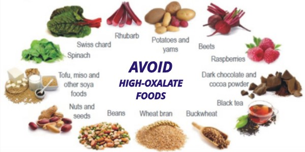 avoid oxalate rich food