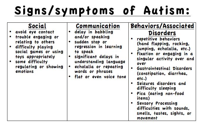 Adult Mild Autism Symptoms - PORNO GUIDE
