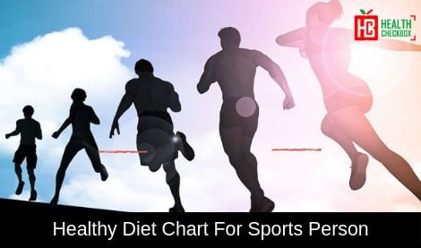 Healthy Diet Chart For Sports Person
