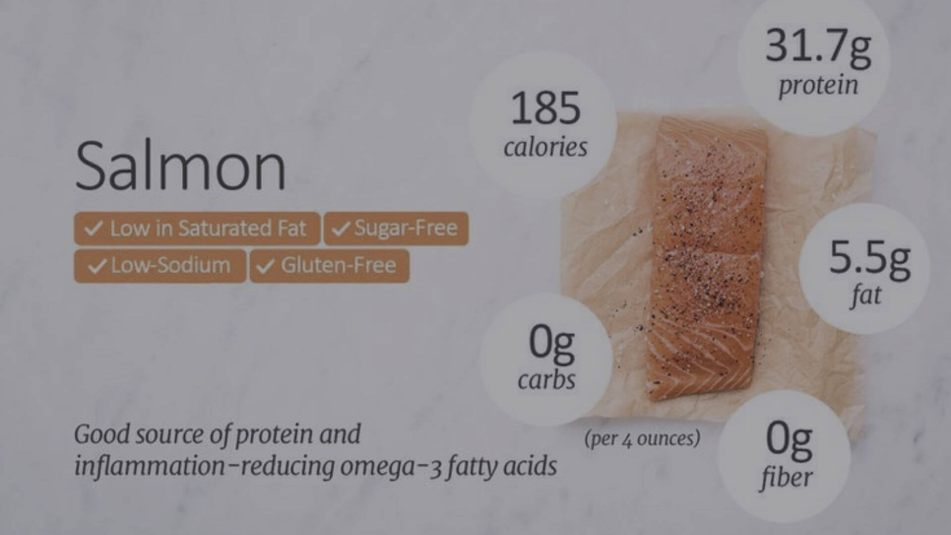 salmon nutrition fact