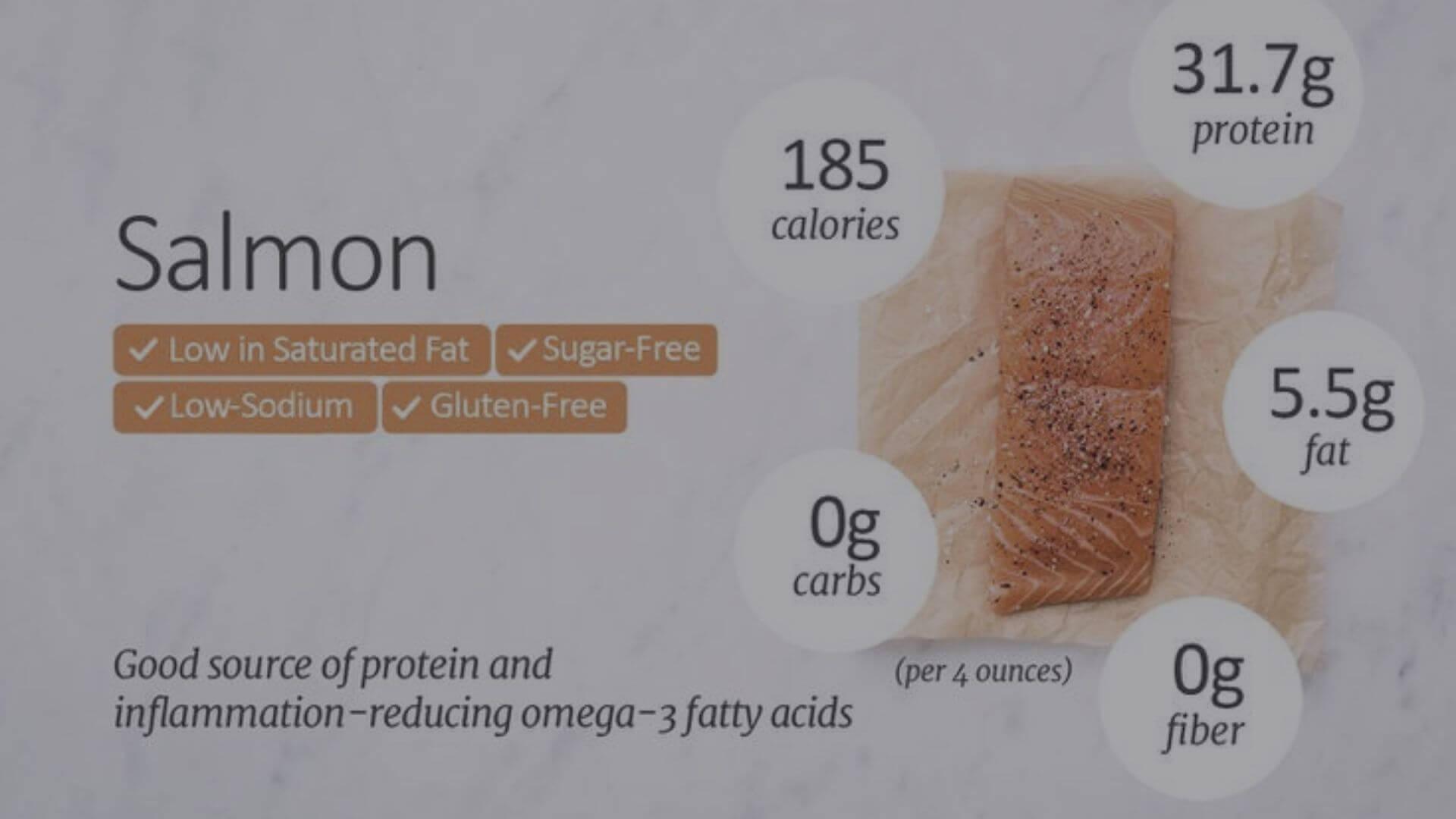 salmon nutrition fact